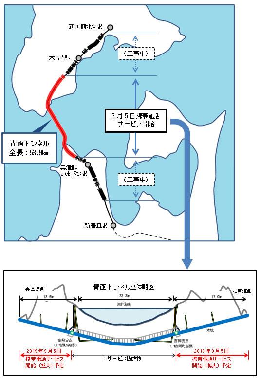 北海道新幹線エリア整備