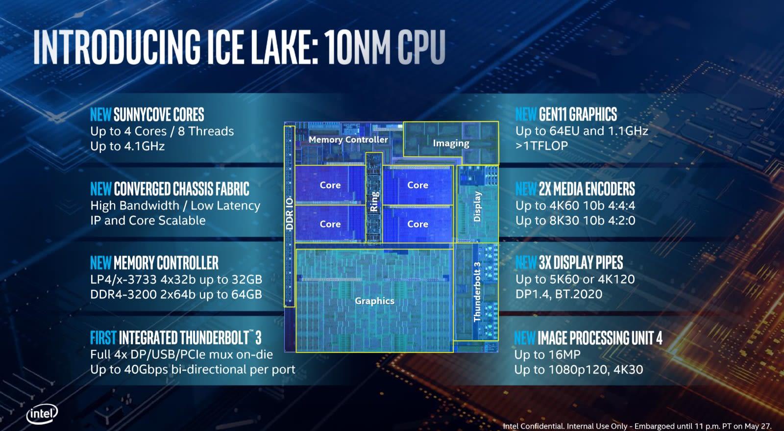 Intel 10th Gen Core