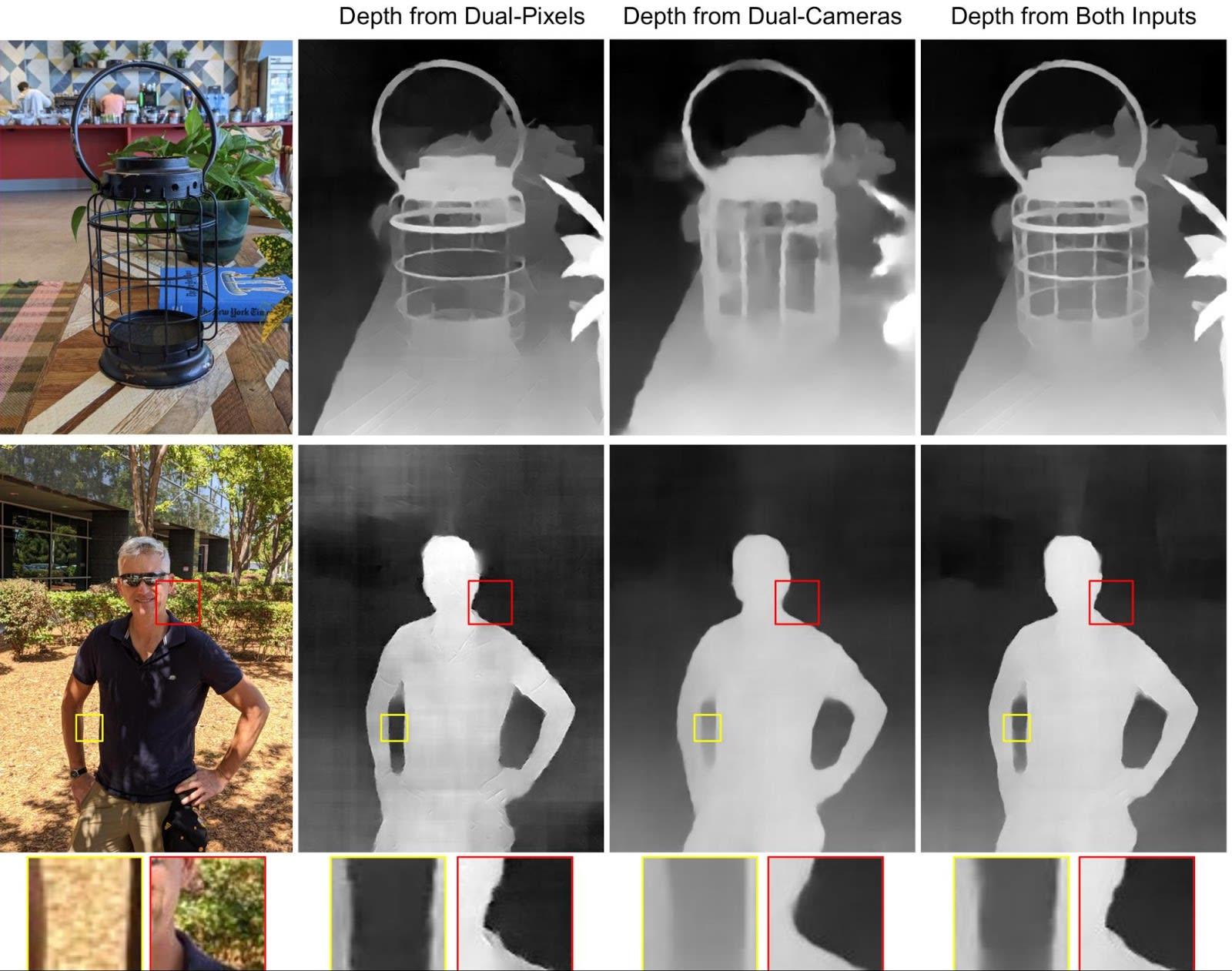 Dual pixels vs dual cameras