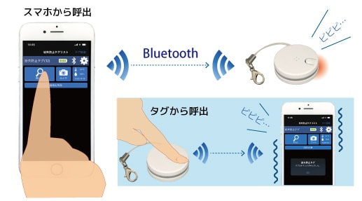 RS-SEEK3 Bluetooth Tag