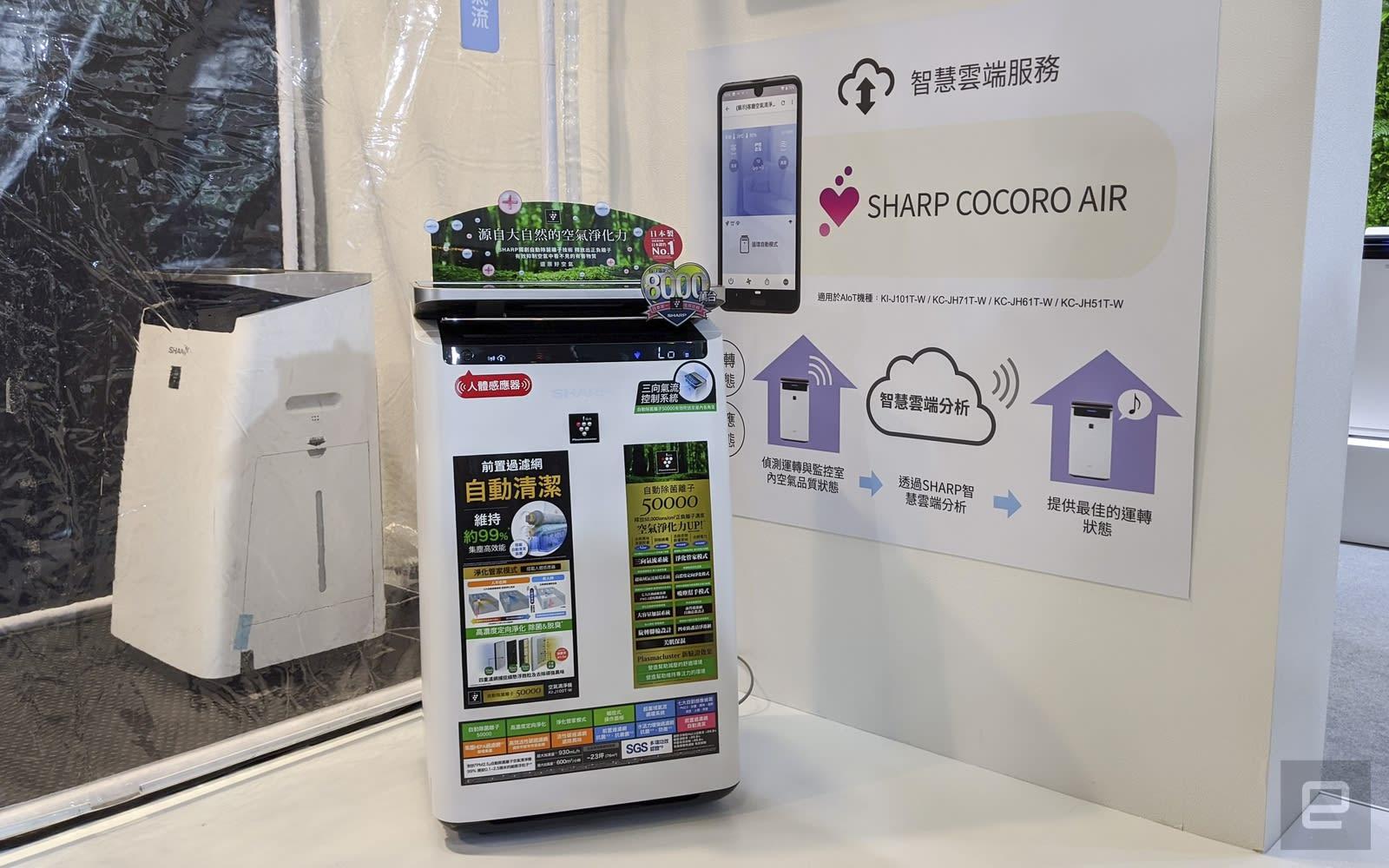 Sharp 2020 product showcase