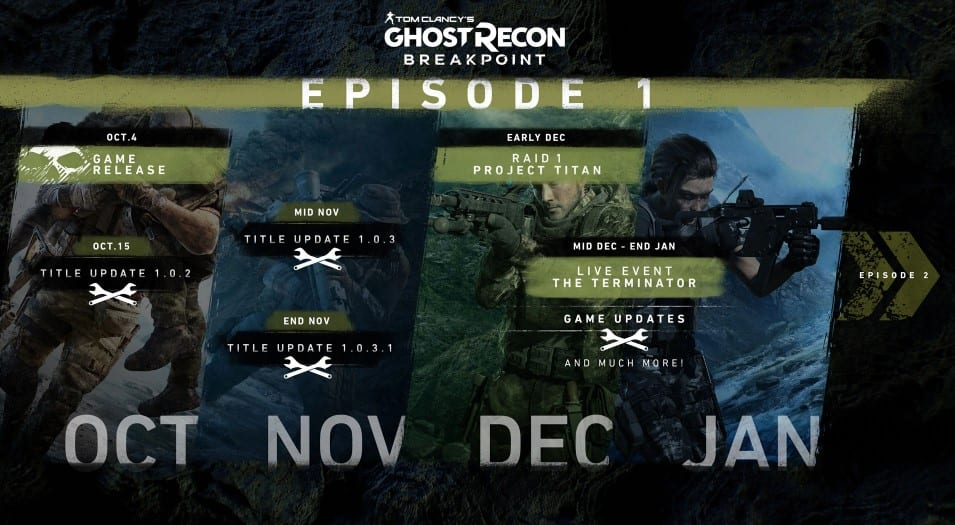 Ghost Recon Breakpoint Timeline