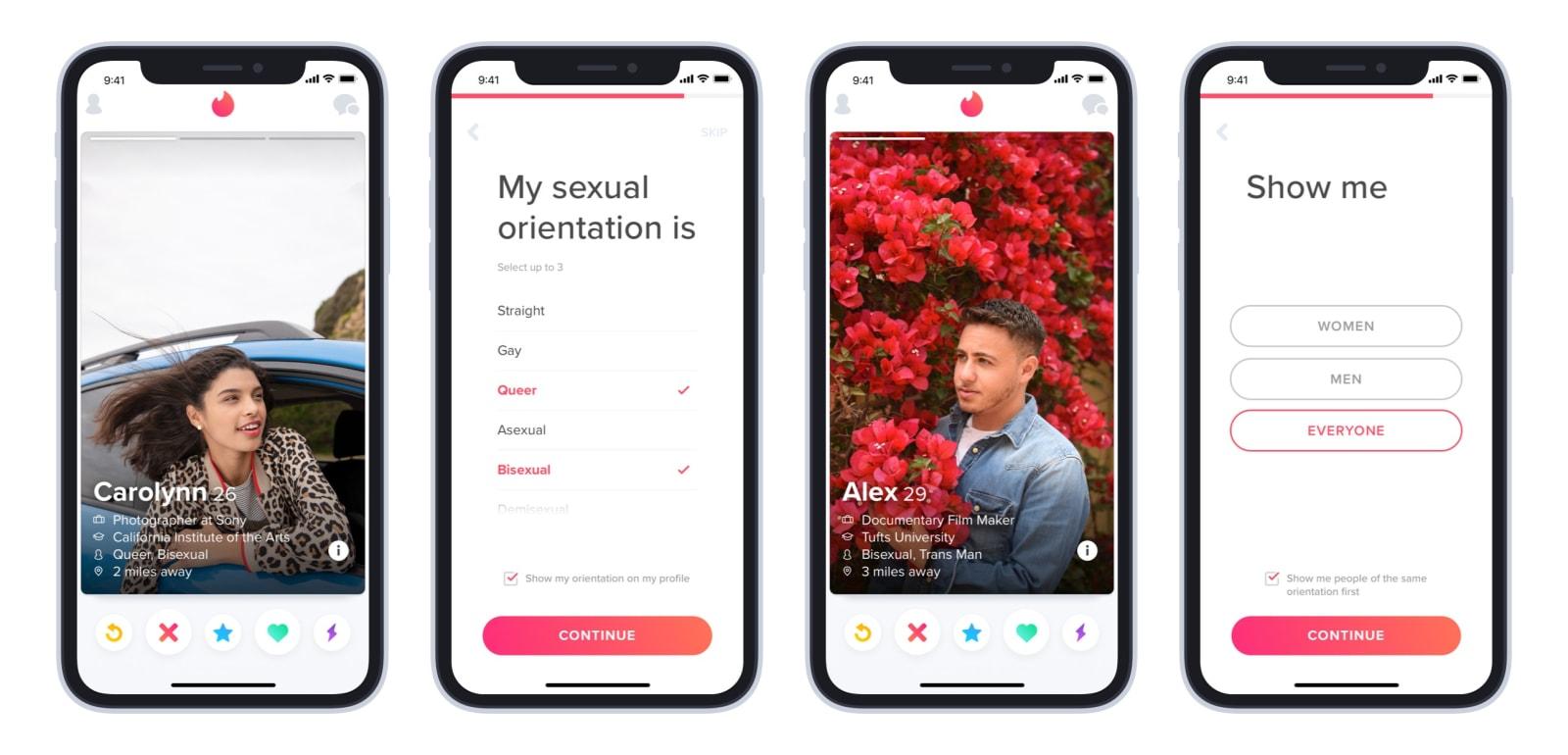 Sexual Orientation on Tinder,