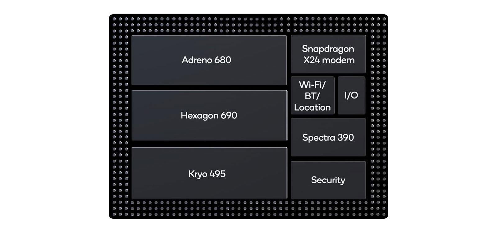 Qualcomm Snapdragon 8cx block diagram