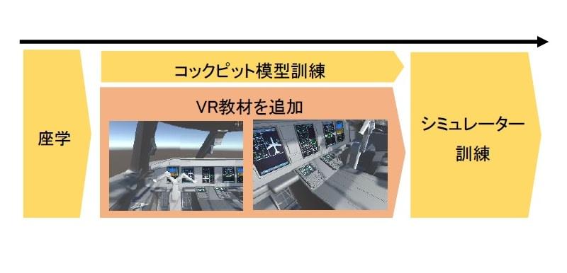 JAL VR
