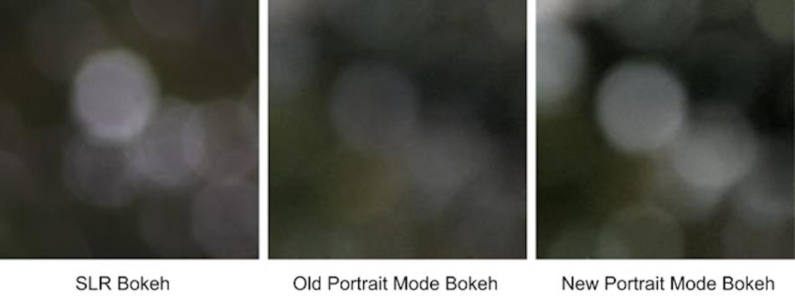 Google Pixel 4 Porlat Mode