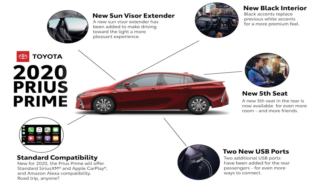 2020_Toyota_Prius_Prime