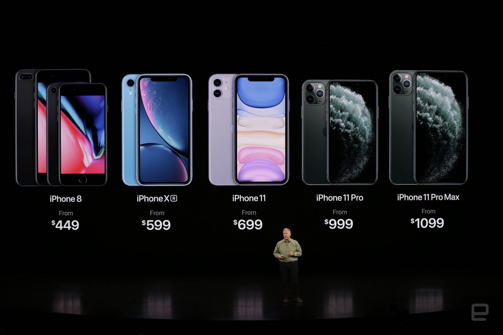 iPhone 2019 prices